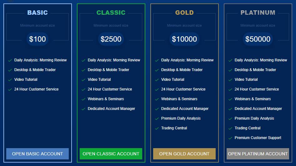 trade.com account types