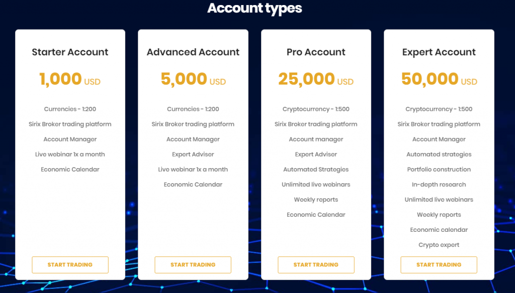 CMarketsGroup account types
