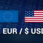 EURUSD performance
