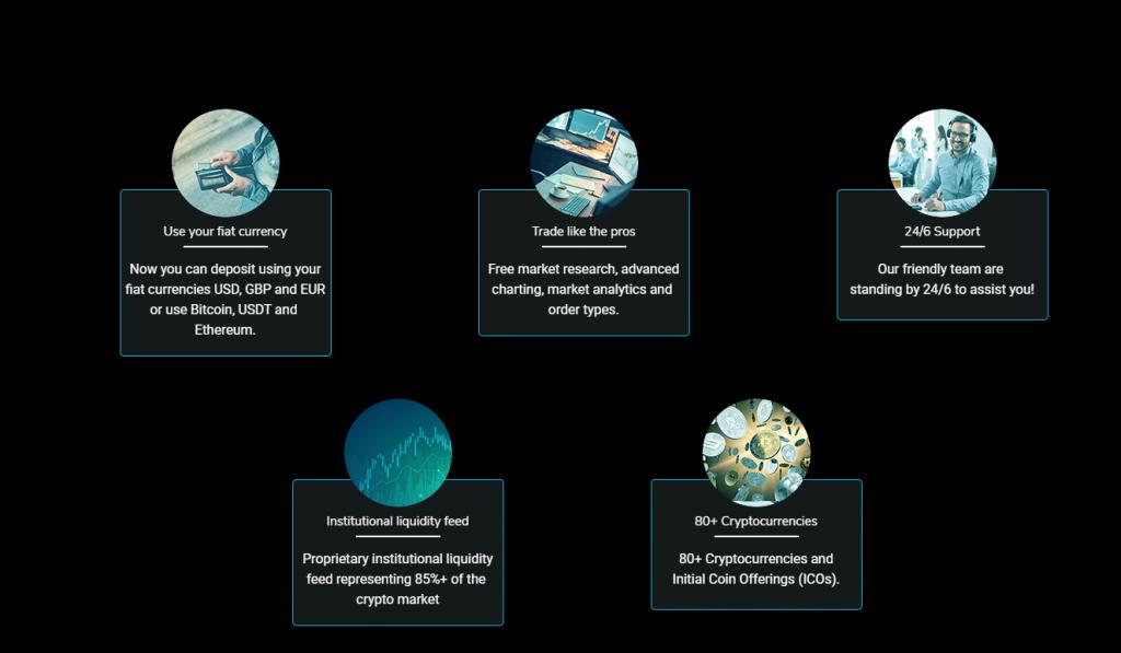 Tradingcrypto features