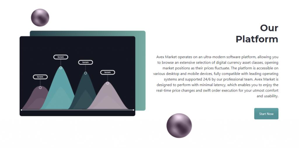 Avex Market platform